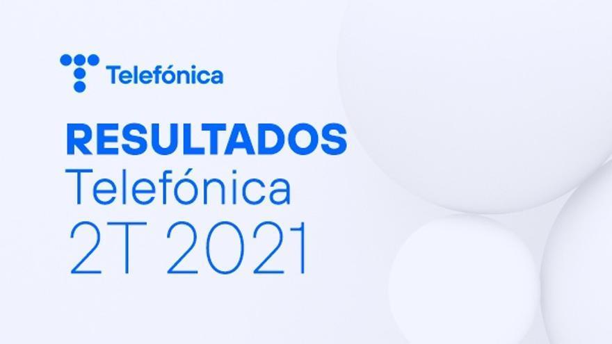 Telefónica obtiene un beneficio récord de 7.743 millones de euros en el segundo trimestre de 2021