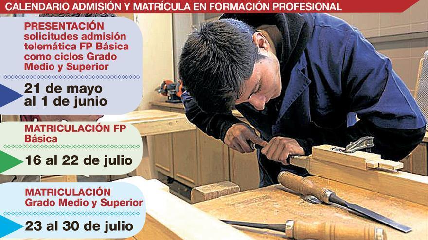 Educación publica el calendario de admisión y matrícula en FP para el próximo curso en Castellón