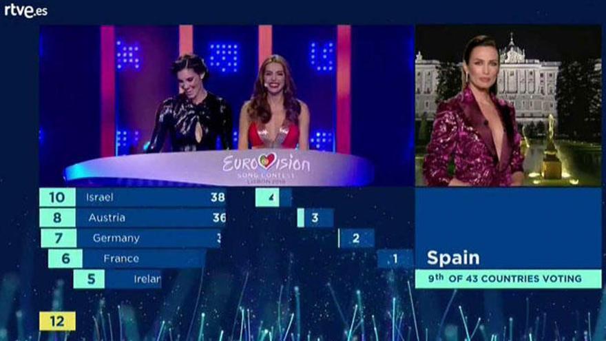 'Eurovisión 2019': España dará sus votos desde Granada
