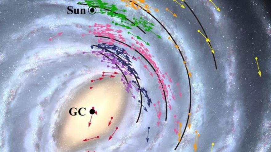 La Tierra se acerca al agujero negro supermasivo de la Vía Láctea