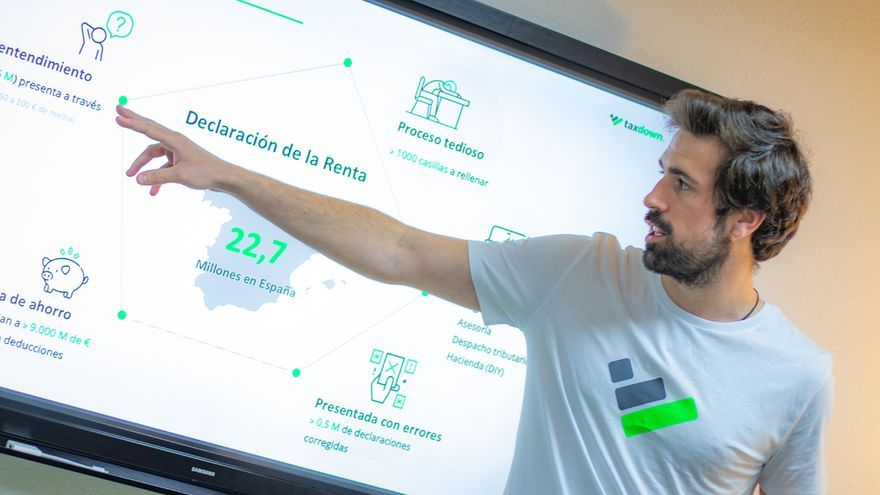 Declaración de la renta en Canarias: hasta 850 euros de ahorro con TaxDown