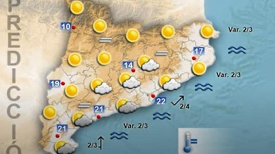 Predomini del sol i temperatures a l'alça per tancar la setmana