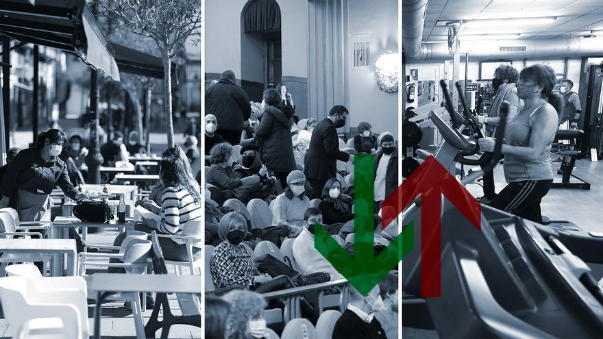 Asturias inicia la desescalada: estas son las restricciones vigentes en cada concejo