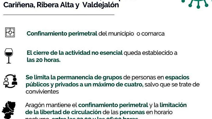 Sanidad decreta el confinamiento perimetral de la Ribera Alta del Ebro