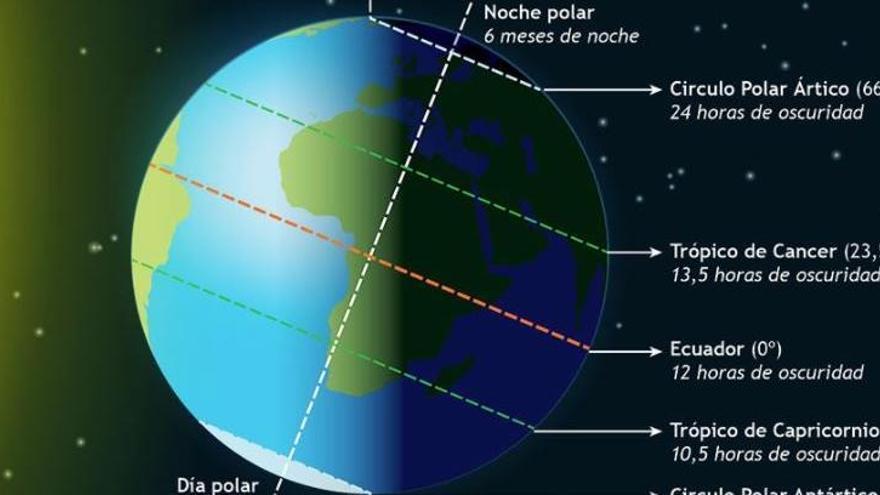 Un invierno custodiado por el brillo de Venus, Júpiter, Mercurio y Saturno