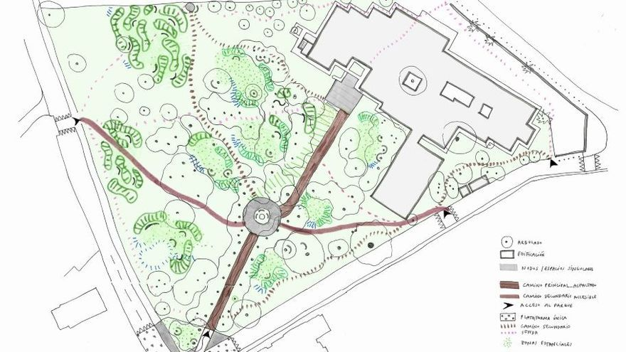 El Concello se hace cargo de los jardines de la Uned para su apertura al público