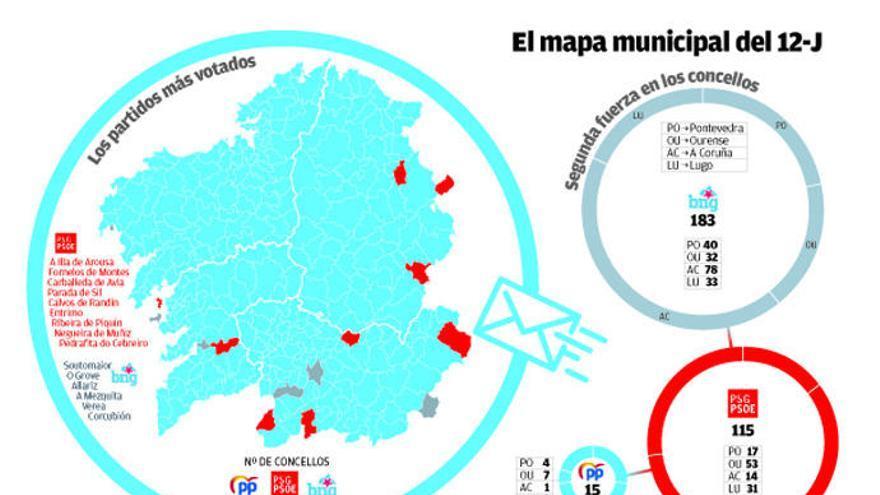 Casi dos tercios de los concellos alzan al Bloque como segunda fuerza más votada