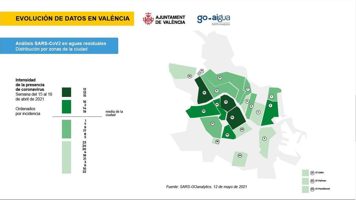 Mapa de incidencia de los barrios y pedanías con más coronavirus de València
