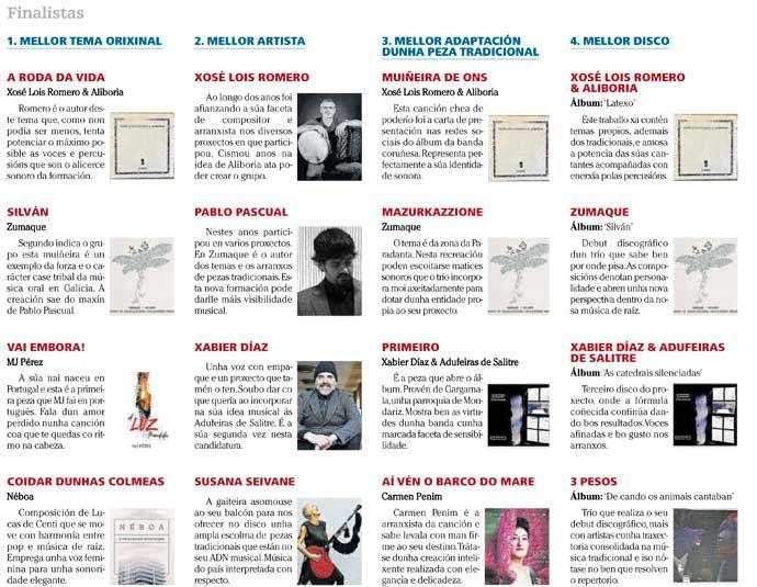 Premios Opinión Música de Raíz