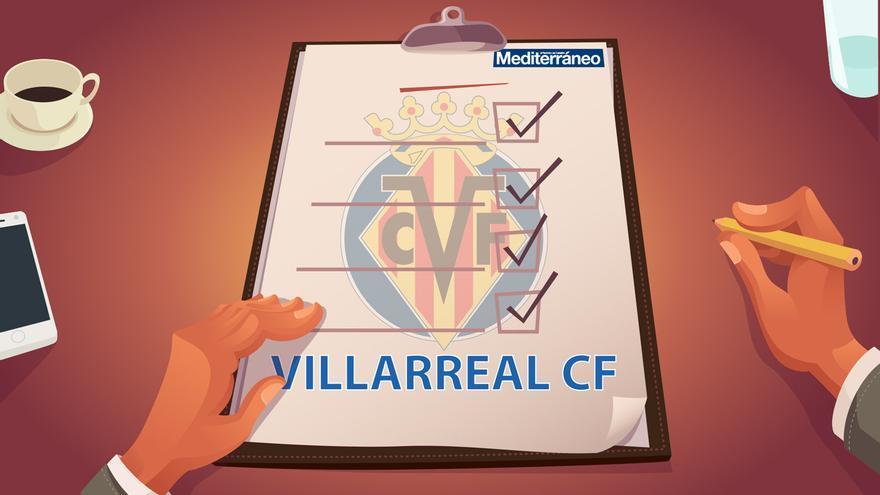 El test del 'groguet' | ¿Cuánto sabes sobre el Villarreal CF?