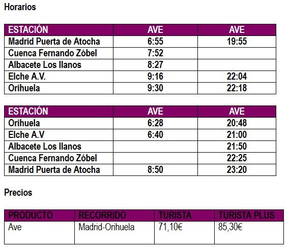Horarios y precio del AVE Madrid-Elche-Orihuela