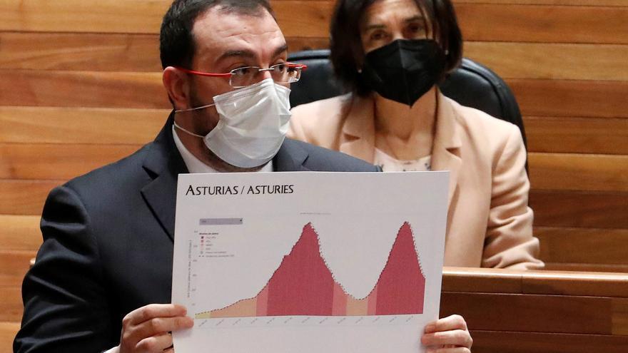 Barbón aconseja a los ayuntamientos implicarse en controlar la pandemia
