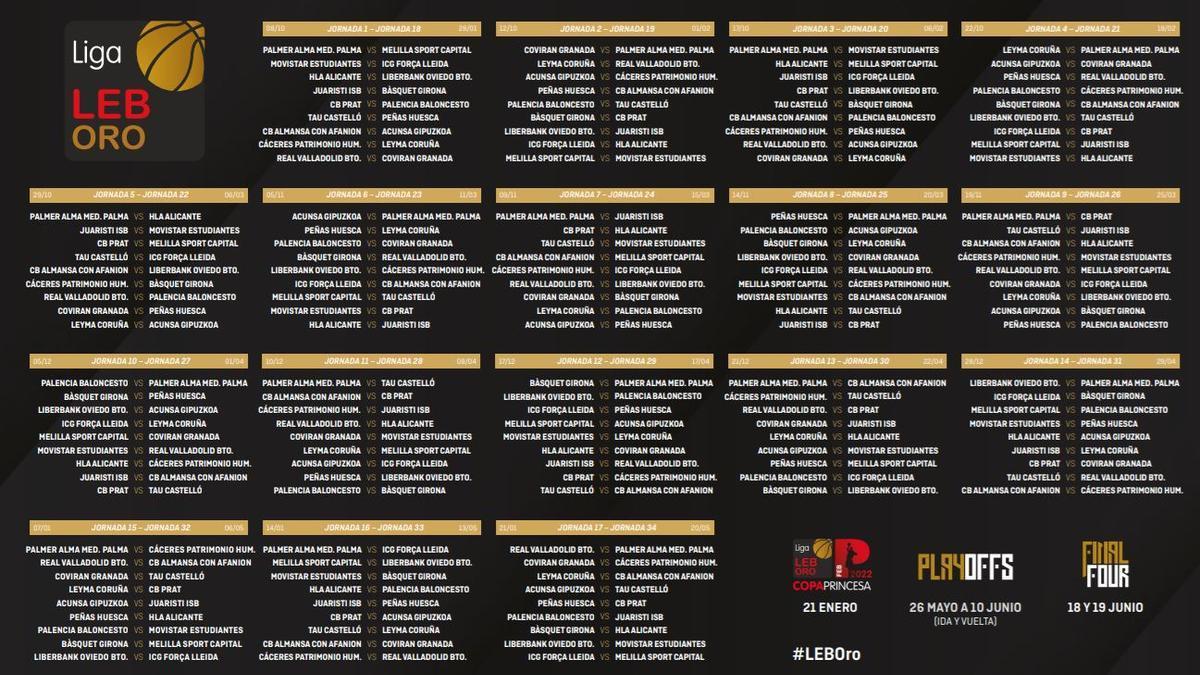La ruta hacia la ACB, el calendario para la temporada 2021/22 de LEB Oro