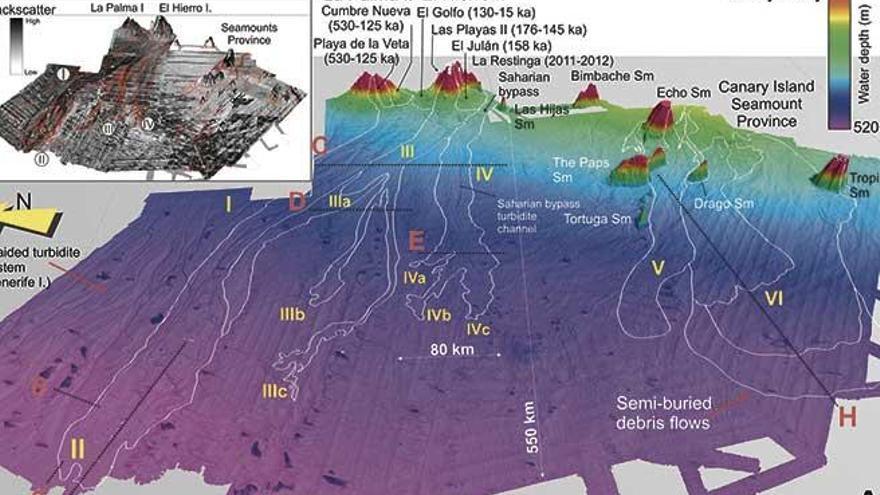 Megadeslizamientos y tsunamis