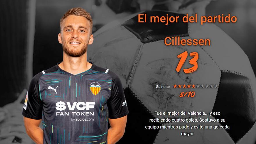 Notas y Stats del Betis - Valencia