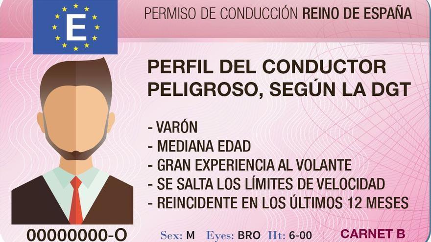 Este es el ránking de las multas de tráfico en Castellón