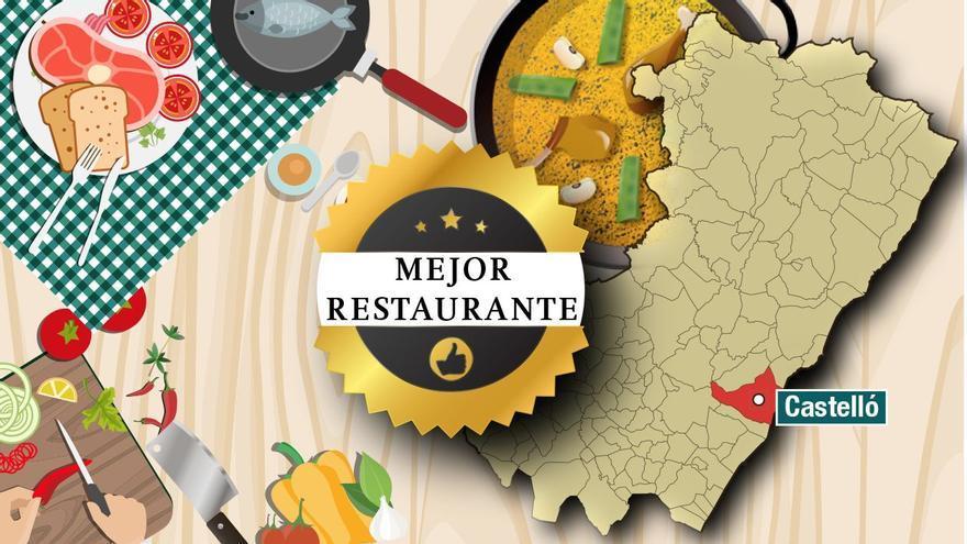 El ranking definitivo | ¿Cuál es el mejor restaurante de la ciudad de Castelló?