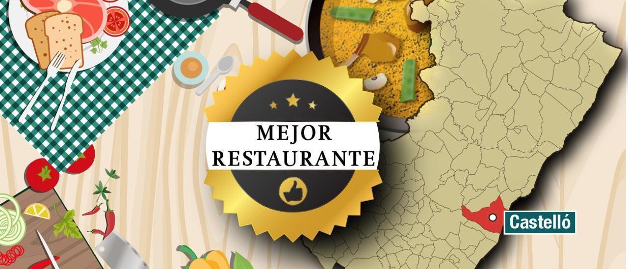 El ranking definitivo   ¿Cuál es el mejor restaurante de la ciudad de Castelló?