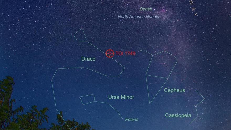 L'Observatori Astronòmic Albanyà co-descobreix un sistema multiplanetari després de dos anys en col·laboració amb la NASA