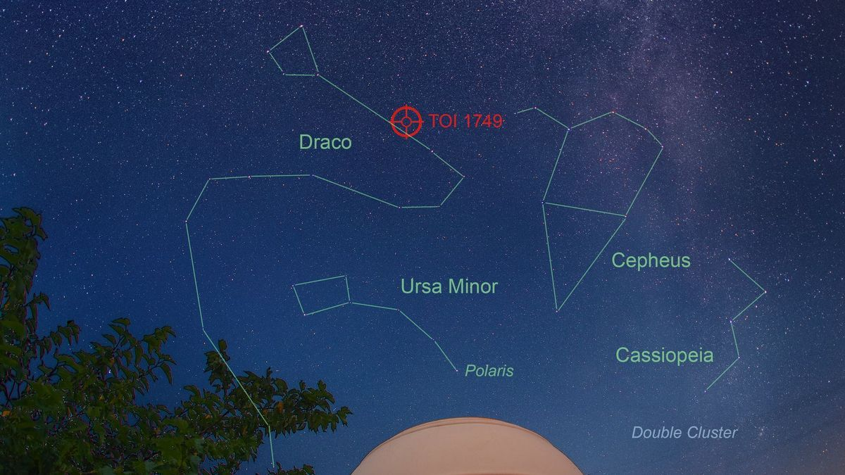 L'Observatori Astronòmic Albanyà co-descobreix un sistema multiplanetar
