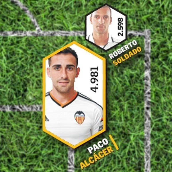 El once de la década del Valencia CF