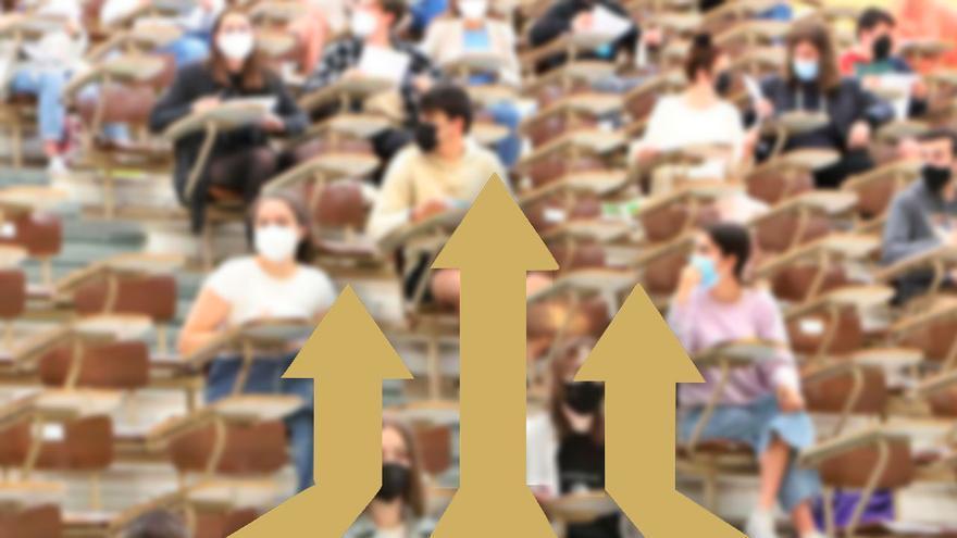 La universidad mantiene el nivel de exigencia: una veintena de grados requiere más de un 12 para entrar