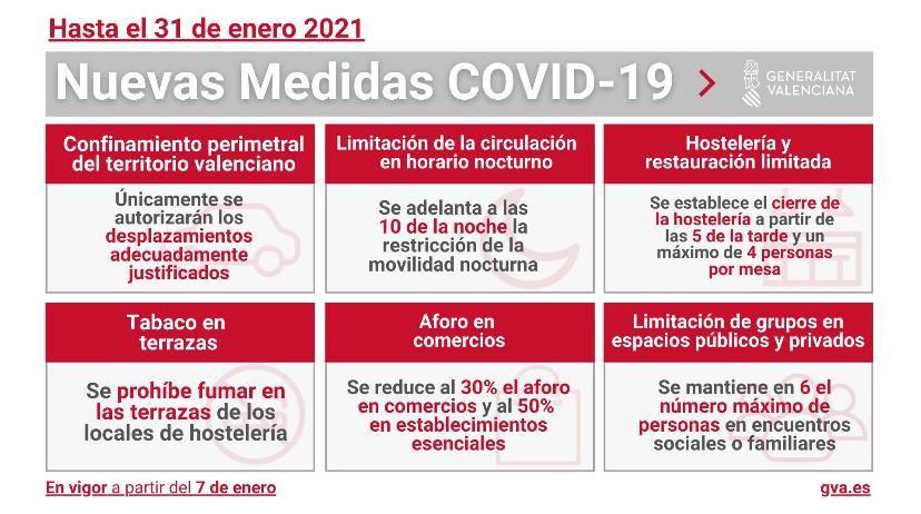 Nuevas medidas en la Comunidad Valenciana