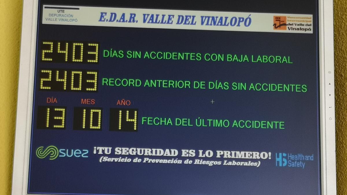 Pantalla ubicada a la entrada de la Estación Depuradora con indicadores sobre los días sin accidentes con baja laboral