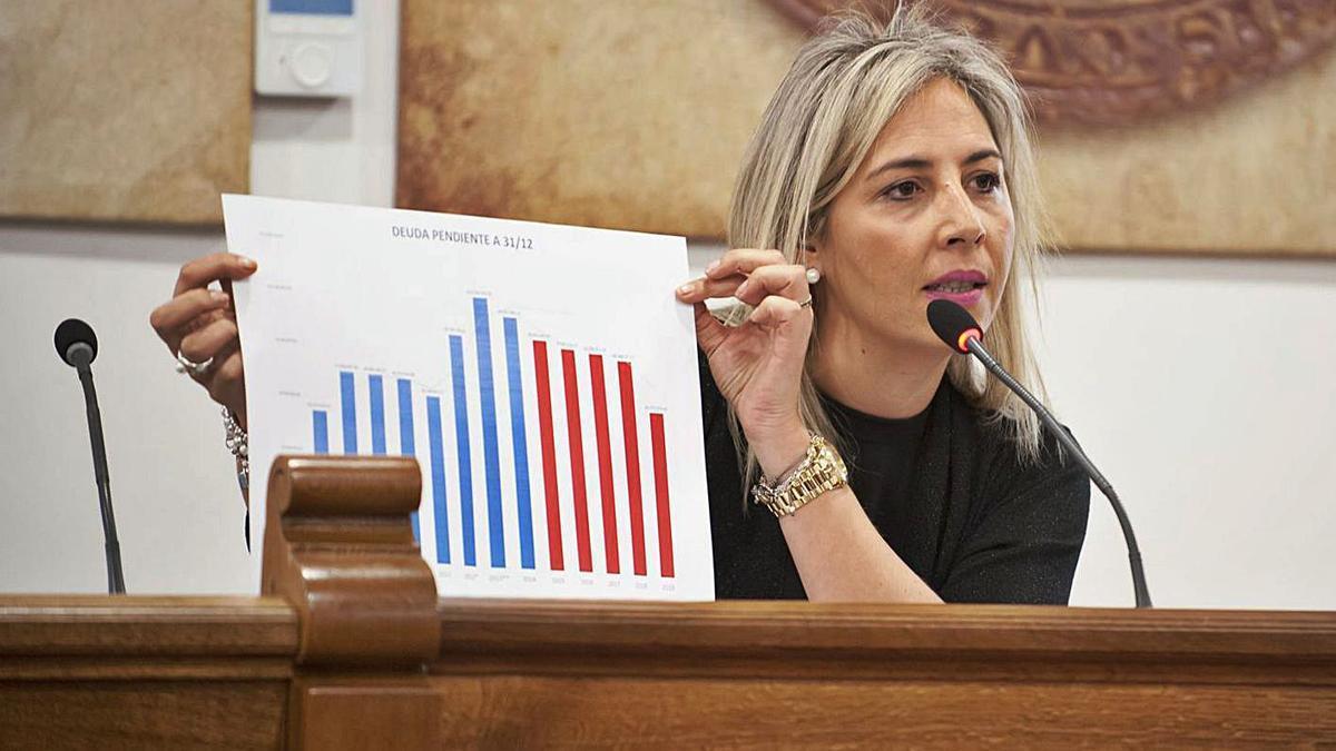 La edil de Hacienda, Patricia Martín, muestra en el Pleno un gráfico sobre la evolución de la deuda municipal.|