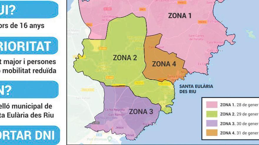 Cribratges massius a Santa Eulària i Sant Joan