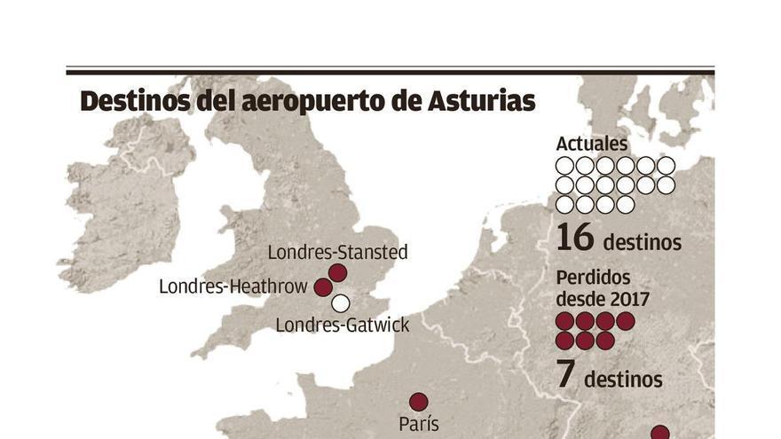 Vueling dejará de volar este mes a Málaga y más adelante a Sevilla, Alicante y Lanzarote