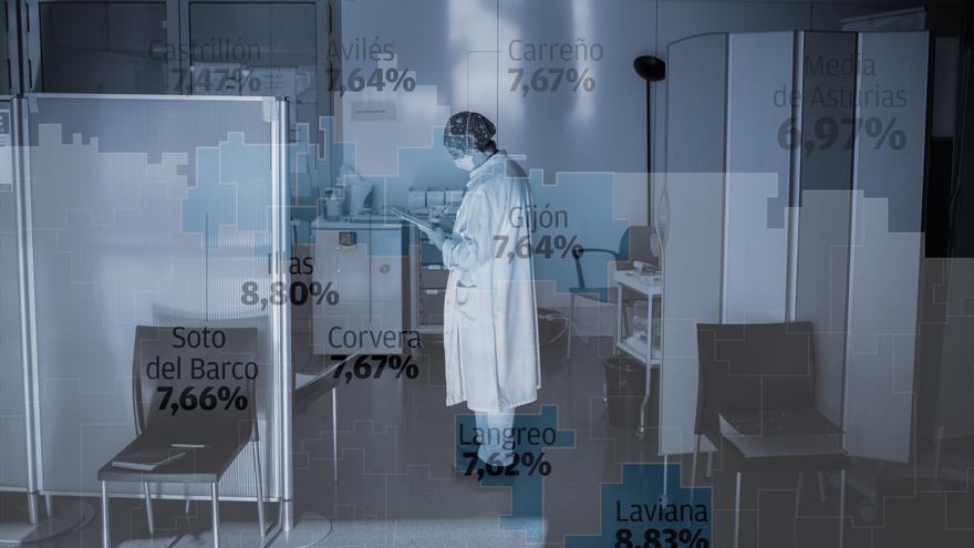 Balance de la pandemia de los 600 días en Asturias: del encierro a la libertad