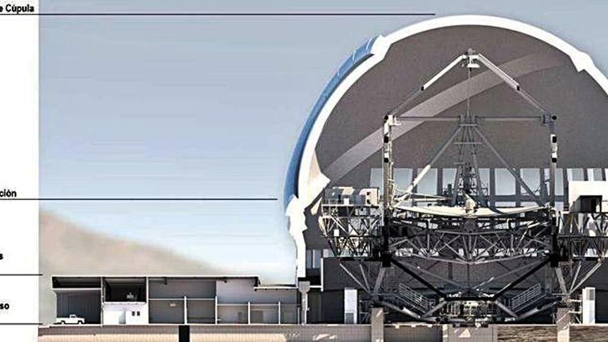 El Consorcio del TMT pide licencia de construcción en Puntagorda