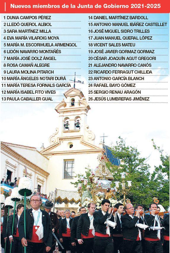 Imagen con los nombres de los castellonenses que se incorporan a la Junta de Gobierno.