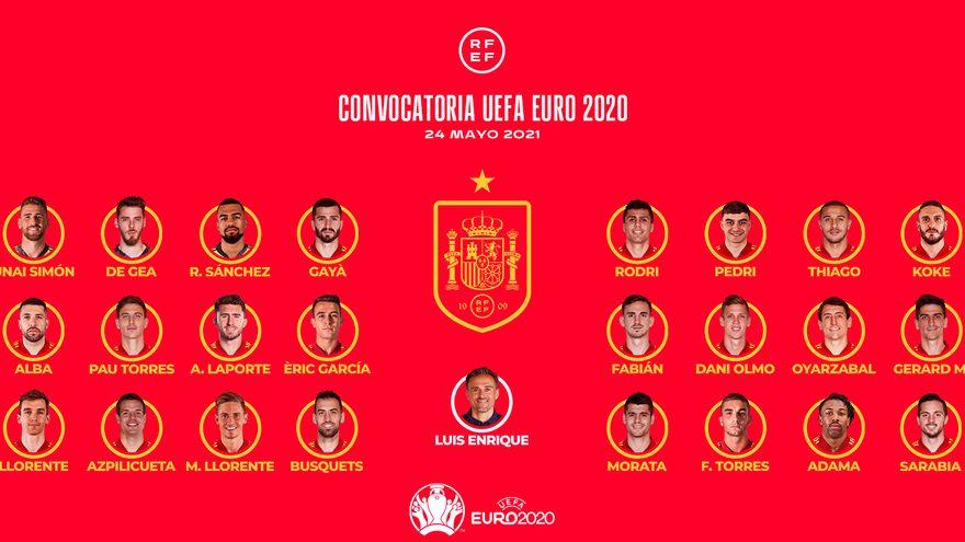 ENCUESTA | ¿Qué te parece la lista de la Selección de Luis Enrique para la Eurocopa?