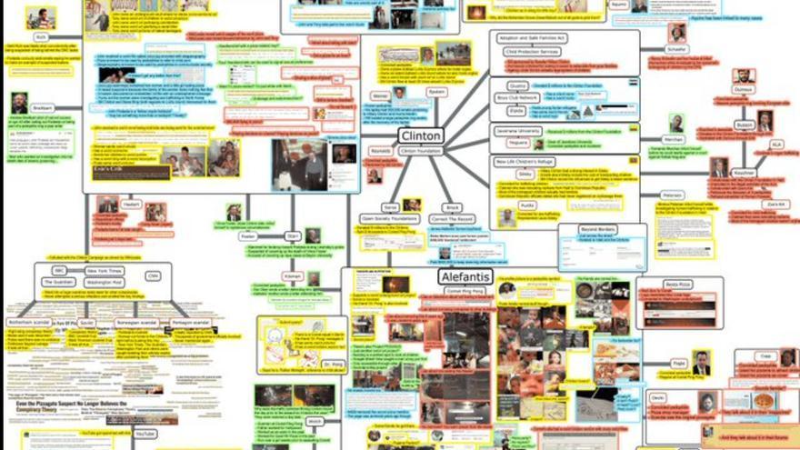Anonymous publica el mapa con la red de Jeffrey Epstein que involucra a todo Hollywood