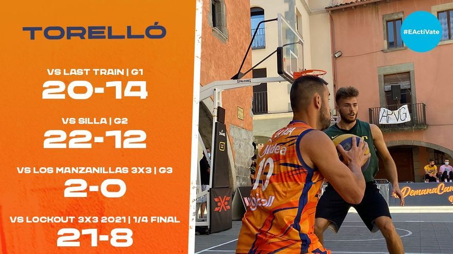 Desenlace fatal para Valencia Basket en la final de Torelló
