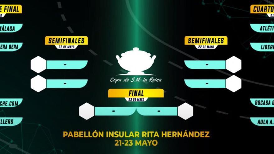 Rincón Fertilidad-Bera Bera, duelo estrella de los cuartos de final de la Copa de la Reina
