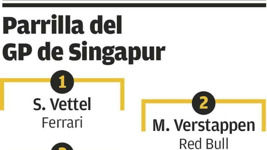 Fernando Alonso saldrá octavo en el Gran Premio de Singapur
