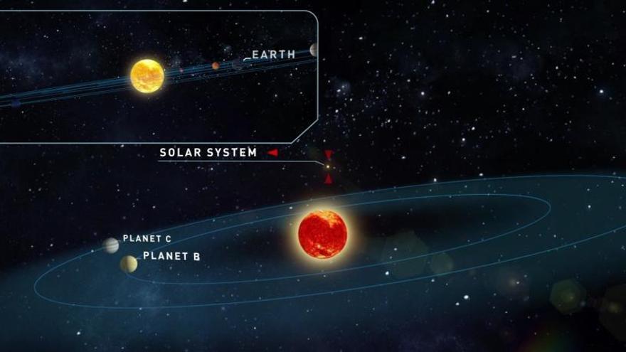 Descubren dos planetas que podrían contener agua líquida