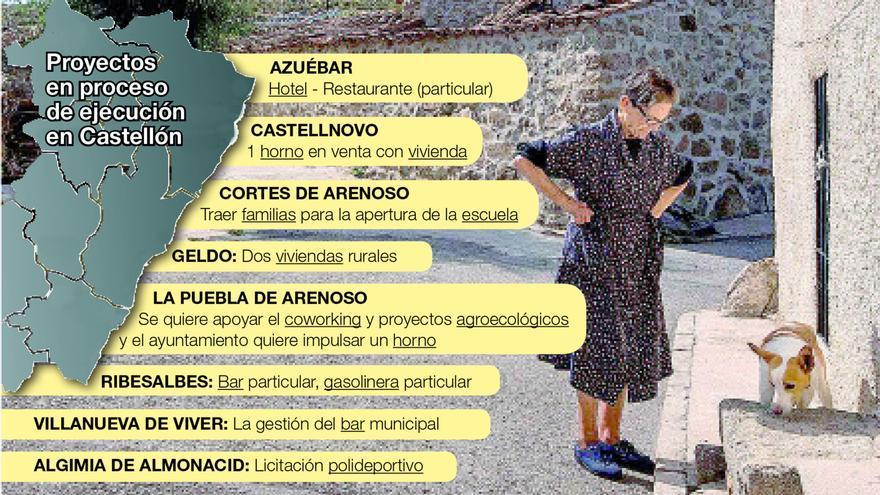1.800 personas se interesan por repoblar el interior de Castellón