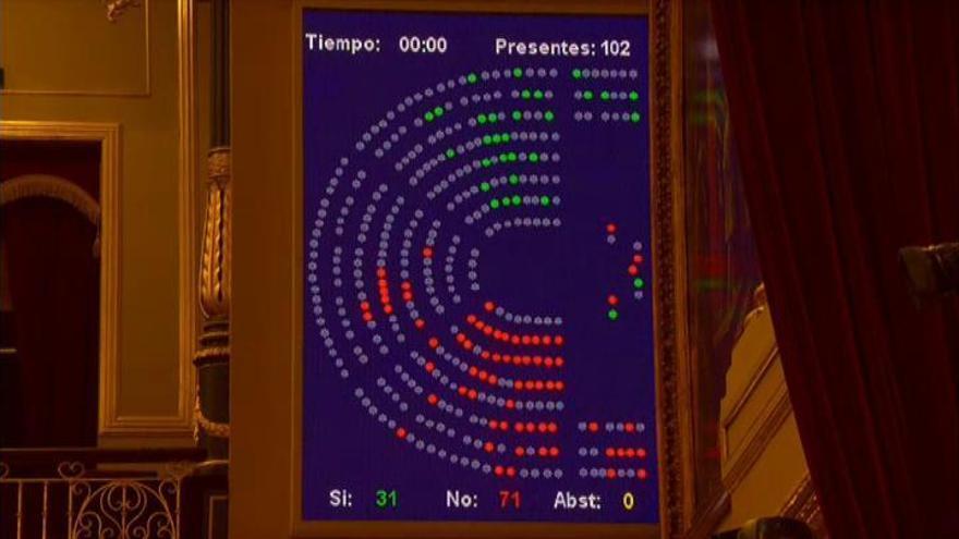 Sánchez pasa el primer trámite de los Presupuestos gracias a ERC, Cs y Bildu