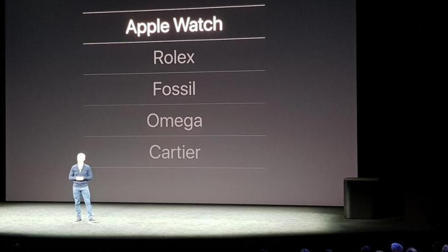 Apple presenta sus nuevos dispositivos