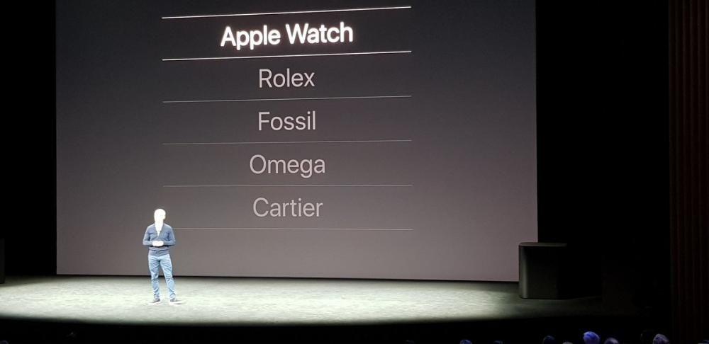 El Apple Watch ya es el reloj/marca más vendido del mundo.