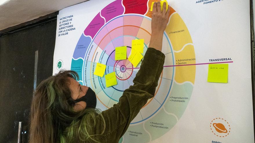 Puerto de la Cruz potencia su sector cultural con un mapa de sus artistas