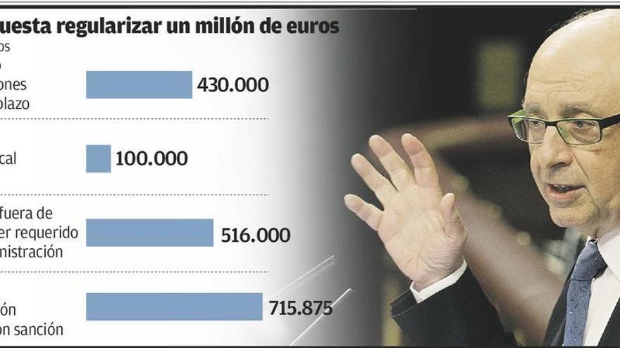 Los 400 evasores asturianos de la amnistía fiscal, liberados de pagar más