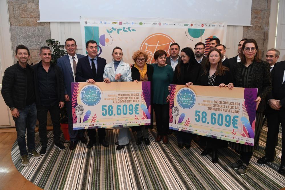 Las asociaciones ASANOG, de ayuda a los niños oncológicos, y ANXIÑOS, de atención a niños y adolescentes con trastornos mentales graves han recibido 58.608 euros cada una tras la última recaudación.