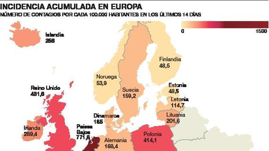 Europa,  desbordada