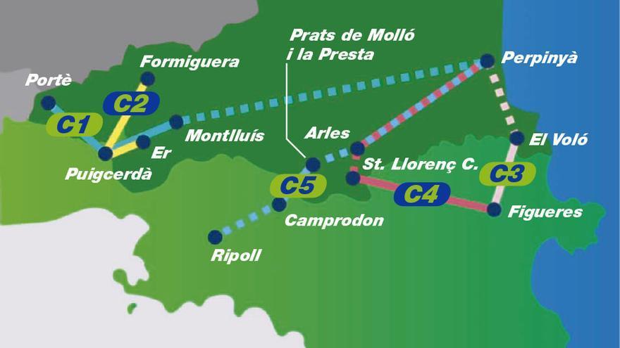 Es reactiven les línies d'autobús entre l'Empordà i la Catalunya Nord