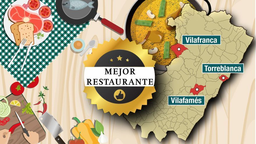 ¿Cuáles son los mejores restaurantes para comer en Vilafamés, Torreblanca y Vilafranca?